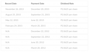 Phoenix Fuels Dividend Policy and History