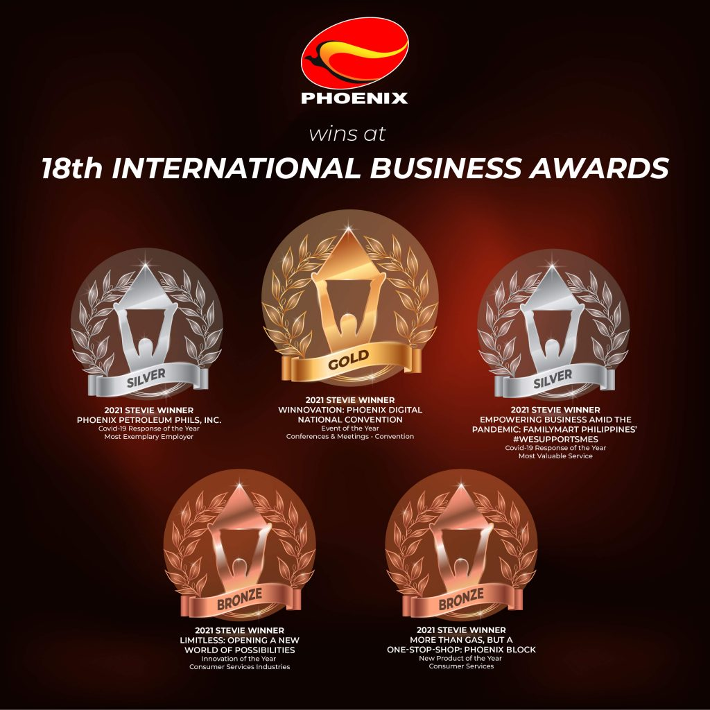 Phoenix bags 5 trophies at 18th International Business Awards